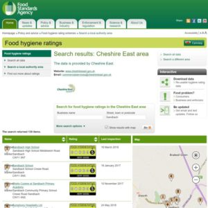 Food hygiene ratings