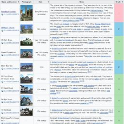 Wikipedia listed buildings